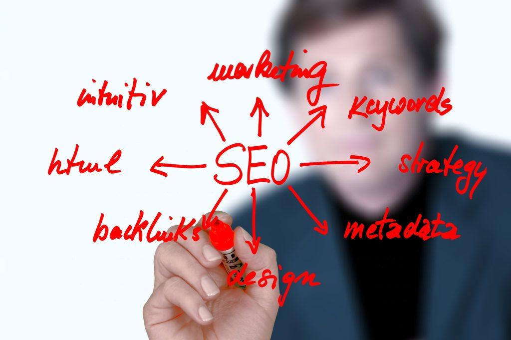 SEO für B2B - Webmaster und SEO
