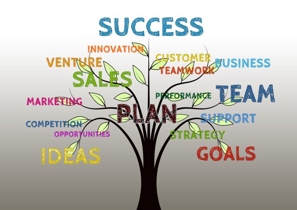 Die Customer Journey – Was der Kunde wirklich braucht - Quelle: geralt, pixabay.com